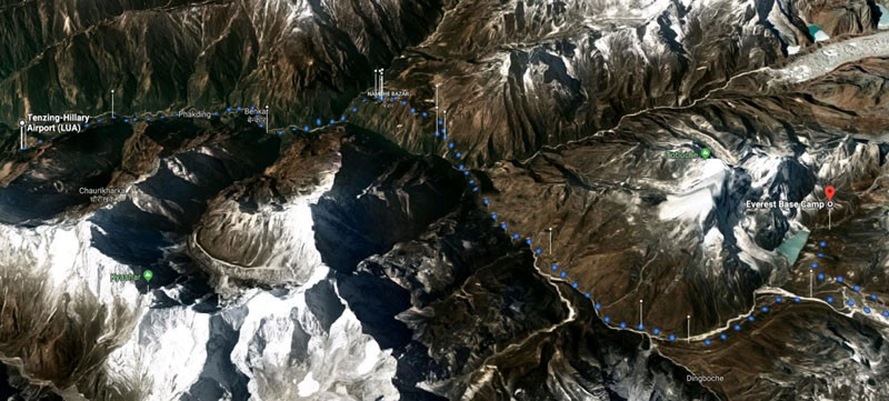 Mt. Everest Base Camp Route Map